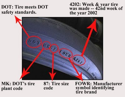 rv and camper tire info how to read a tire date code rv and camper info. Black Bedroom Furniture Sets. Home Design Ideas