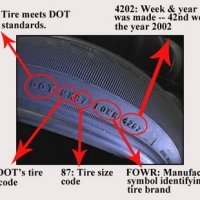 RV and Camper TIRE Info, How to read a Tire Date code
