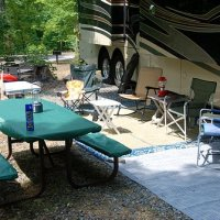 How to Set Up your RV CAMPSITE