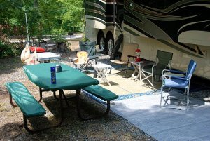 A Typical RV Campsite